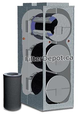 Amaicare 10000 TriHEPA Central Air Purifier Cutout